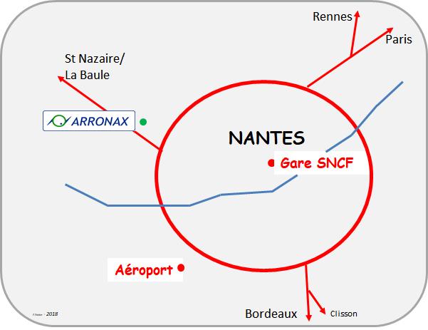 situation arronax par rapport à Nantes